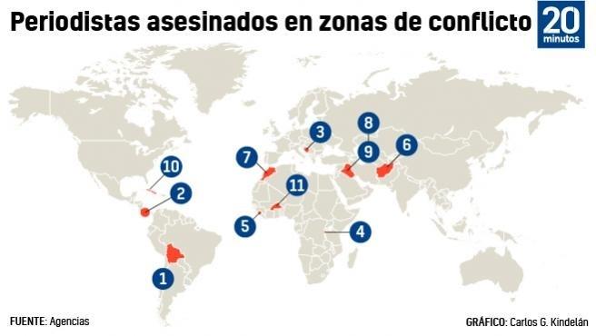 Periodistas_españoles_asesinados.jpg